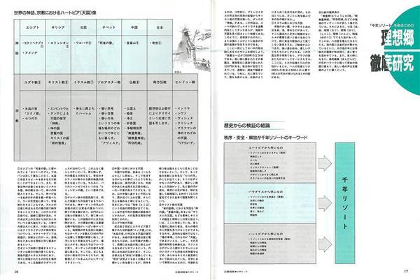 リゾートの博物誌7.jpg