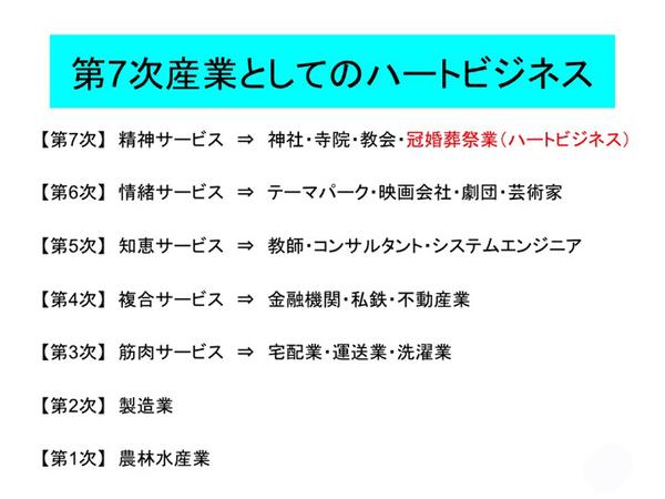 ハートビジネス5.jpg