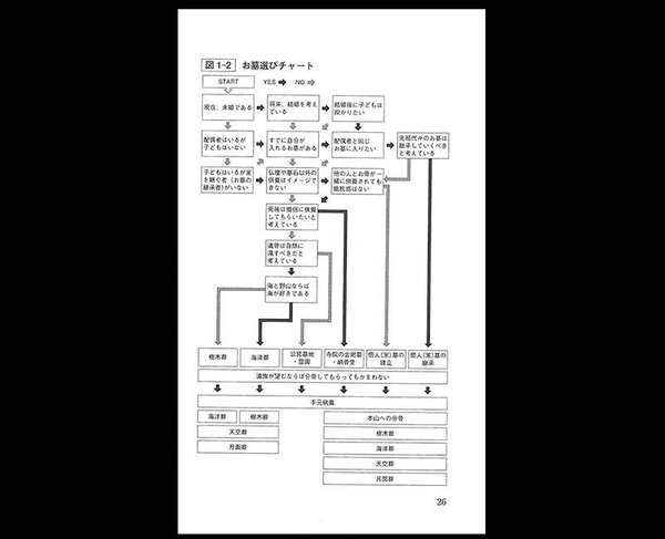 お墓選びチャート.jpg
